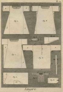 Hemden en hun constructie, ca.1770