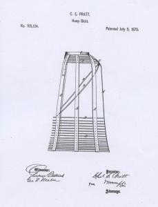 Crinolinepatent, 1871