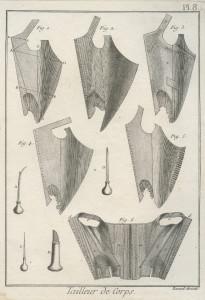 De fabricage van rijglijven, ca. 1770