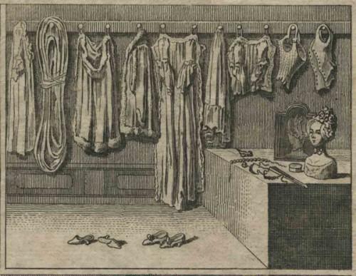 Garderobe anno 1770. Wat onderkleding betreft van links naar rechts: hemd, panier, rijglijf en korset.
